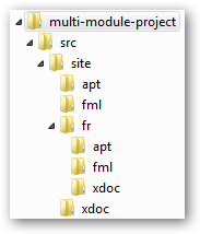 Maven Site Folder Structure